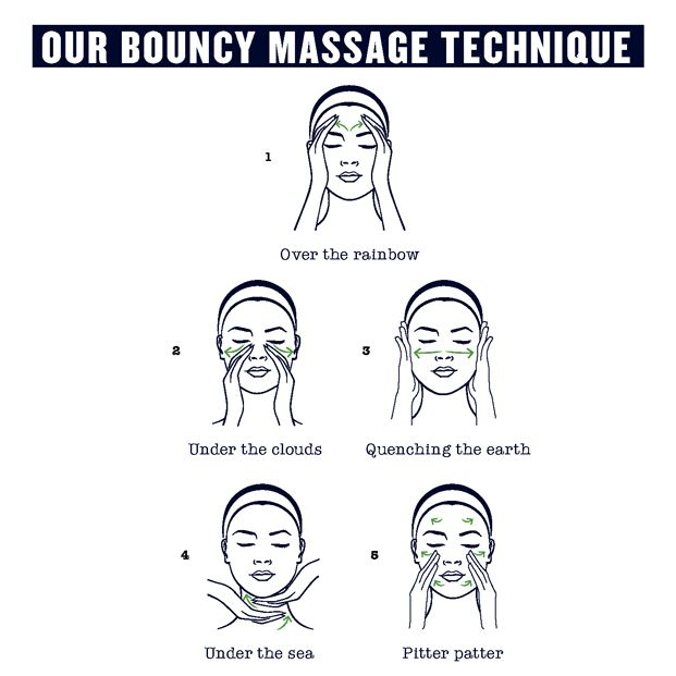 drops-of-youth-bouncy-sleeping-mask-how to use